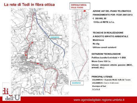 fibra_ottica_rete_pubblica_regionale_todi